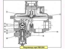 Ремкомплект на регулятор газа Itron (Actaris) серии RB 1211 - 1212