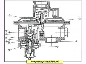 Комплект запасных частей на регулятор газа Itron (Actaris) серии RB 1211 - 1212