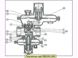 Ремкомплект на регулятор газа Itron (Actaris) серии RB 3211 - 3212