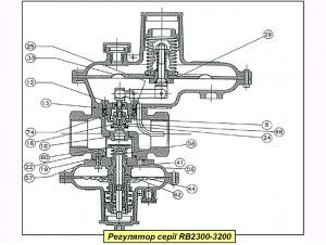 Комплект запасных частей на регулятор газа Itron (Actaris) серии RB 2611 - 2612