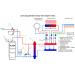 Твердотопливный котел Альтеп КТ-1Е-N (15-45 кВт КПД=81% с ручной подачей топлива)