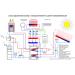 Твердотопливный котел Альтеп КТ-2Е-U (17-120 кВт КПД=83% с ручной подачей топлива)