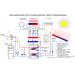 Твердотопливный котел Альтеп КТ-3Е-N (17-150 кВт КПД=83% с ручной подачей топлива)