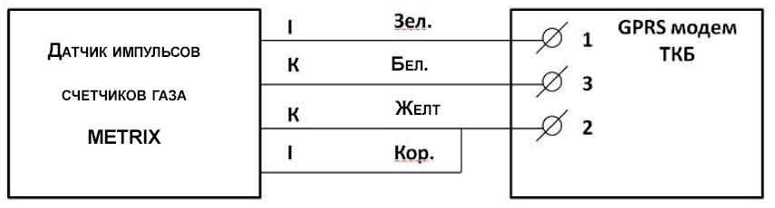 Схема подключения датчика импульсов счетчиков Metrix к GPRS модема ТКБ