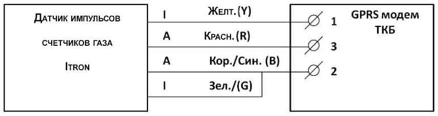 Схема подключения датчика импульсов счетчиков Itron к GPRS модема ТКБ