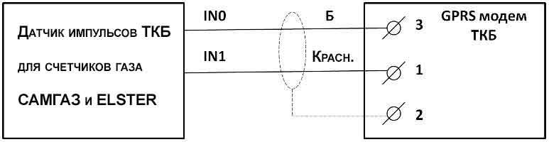 Схема подключения датчика импульсов ТКБ к GPRS модема ТКБ для счетчиков газа САМГАЗ и Elster