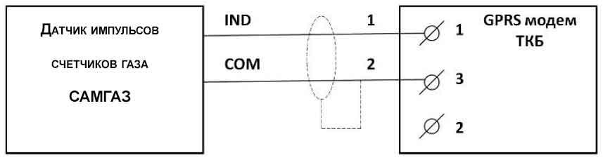 Схема подключения датчика импульсов счетчиков САМГАЗ к GPRS модема ТКБ