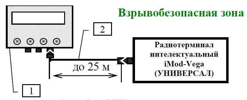 Схема подключения кабеля от корректора Универсал к iMod-Vega