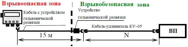 Схема подключения кабеля-удлинителя КУ-05 к внешнему источнику