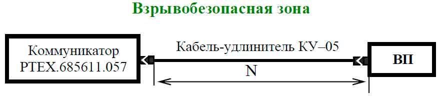 Схема подключения кабеля-удлинителя КУ-05 к коммуникатору