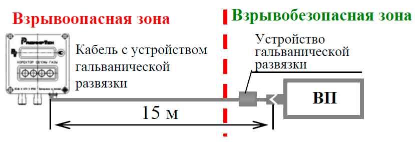 Схема подключения кабеля с устройством гальванической развязкой RS-232