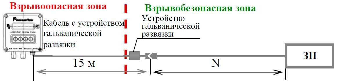 Схема подключения кабеля с устройством гальванической развязкой RS-232 и кабеля-удленителя