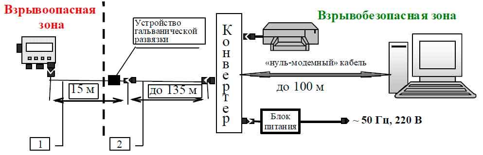 Схема подключения конвертера к принтеру и компьютеру