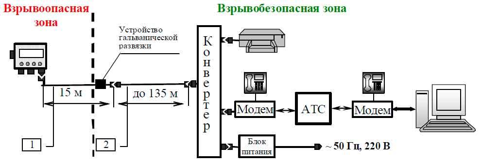Схема подключения конвертера к принтеру и модему