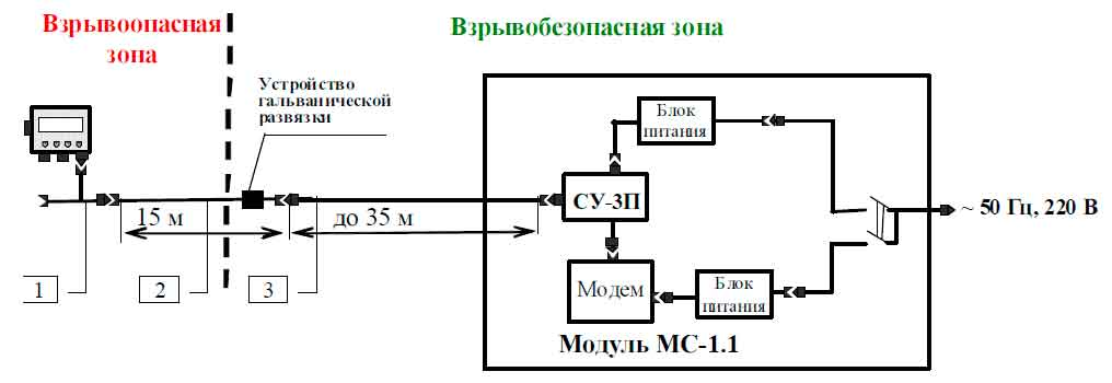 Схема подключения модуля связи MC-1.1