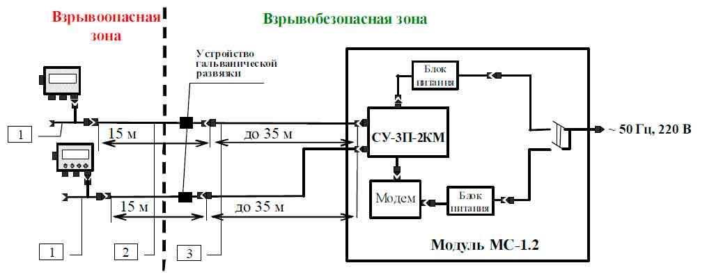 Схема подключения модуля связи MC-1.2