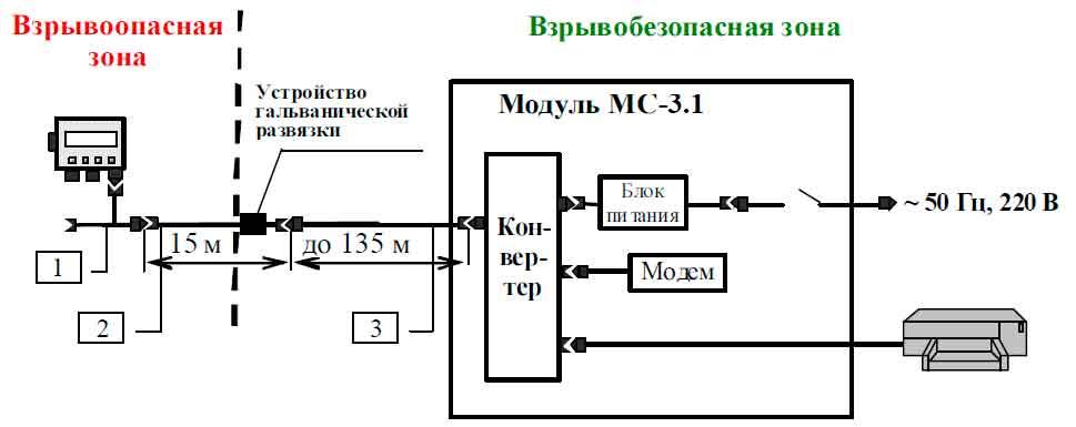 Схема подключения модуля связи MC-3.1
