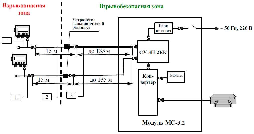Схема подключения модуля связи MC-3.2
