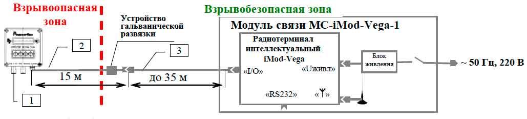 Схема подключения модуля связи MC-iMod-Vega-1 к корректору Вега-2.01