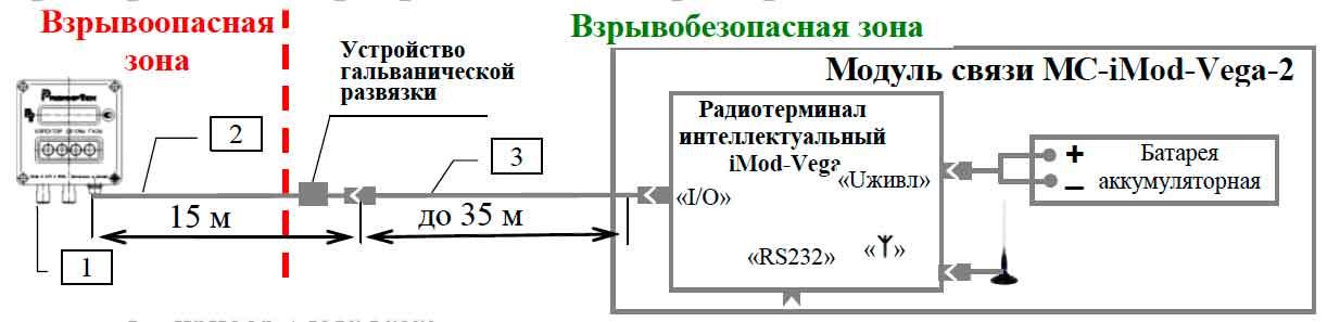 Схема подключения модуля связи MC-iMod-Vega-2 к корректору Вега-2.01