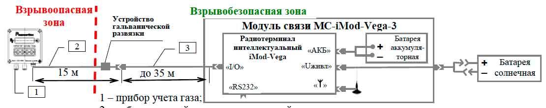 Схема подключения модуля связи MC-iMod-Vega-3 к корректору Вега-2.01