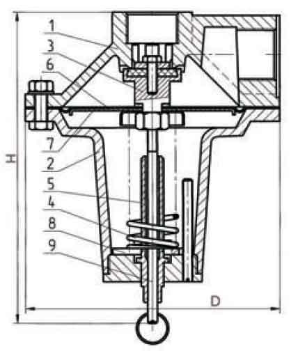 Мембрана на ПСК-50Н/5 (на 20 кПа)