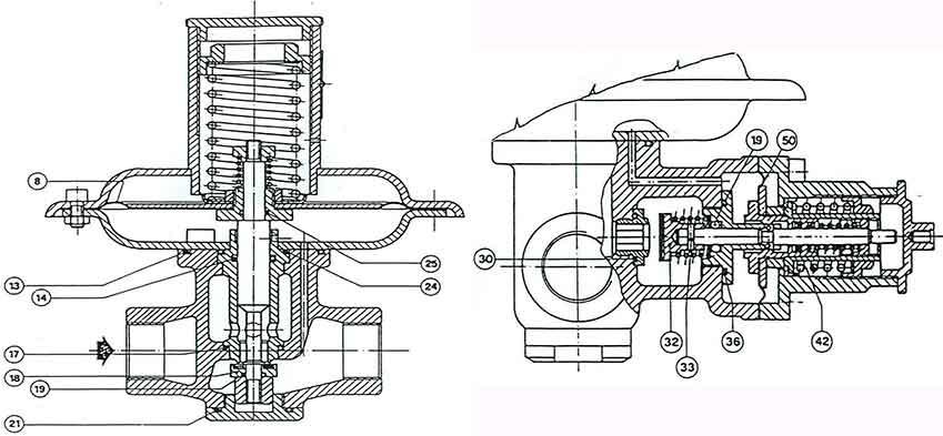 Комплект запасных частей на регуляторы давления газа Itron (Actaris) RBI 1722 и RBI 1721