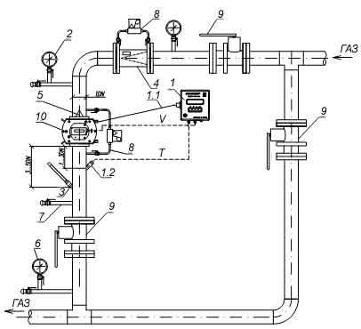 Типовая схема размещения корректора газа Вега-2.01 в узле учета газа
