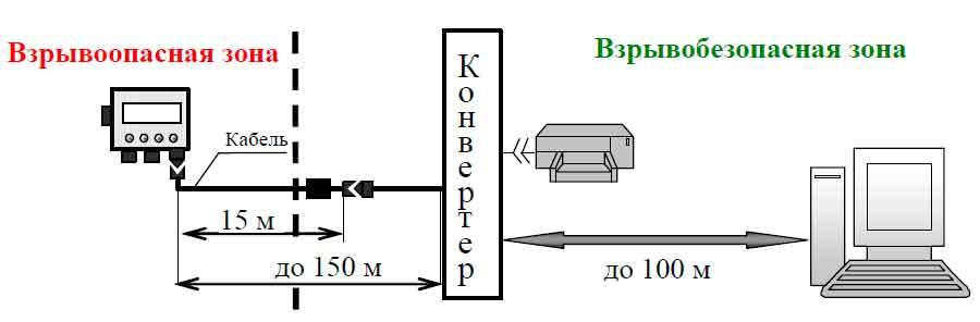 Схема подключения корректора Вега-2.01 к компьютеру и принтеру