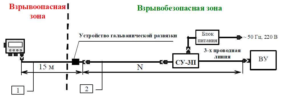 Работа корректора газа Вега-2.01 с СУ-3П