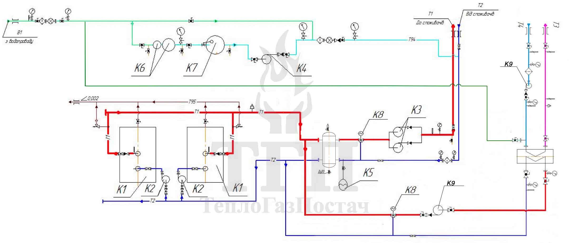 Тепловая схема блочной газовой котельной КУМ-100-КТН50СЕ-30