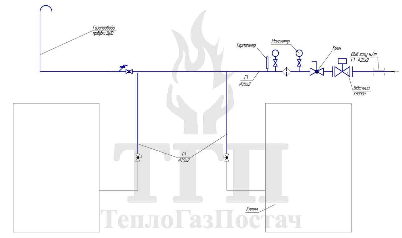 Газовая схема котельной на газу КУМ-100-КТН50СЕ-30