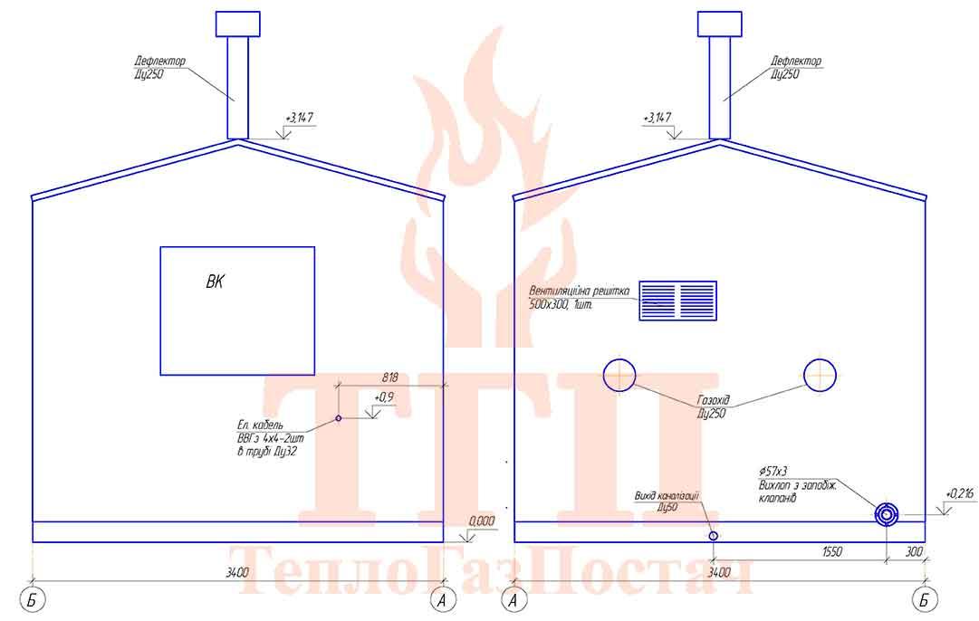 Габаритные размеры и внешний вид блочной котельной 200 кВт с котлами КВТ-100 КУМ-200-КВТ-100 бок