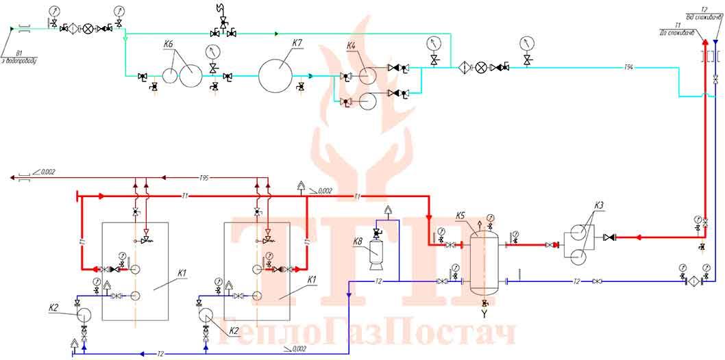 Тепломеханическая принципиальная схема Блочной котельной на твердом топливе 200 кВт с котлами КВТ-100 КУМ-200-КВТ-100
