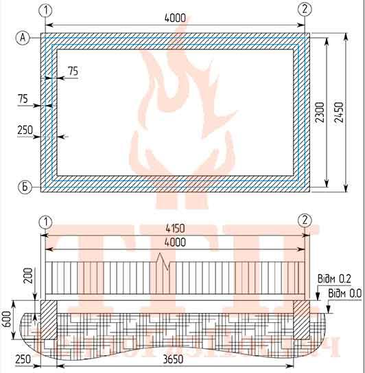 Фундамент под блочную газовую котельную 200 кВт на котлах Therm TRIO 90 и ГВС КУМ-200-Therm-TRIO-90-100