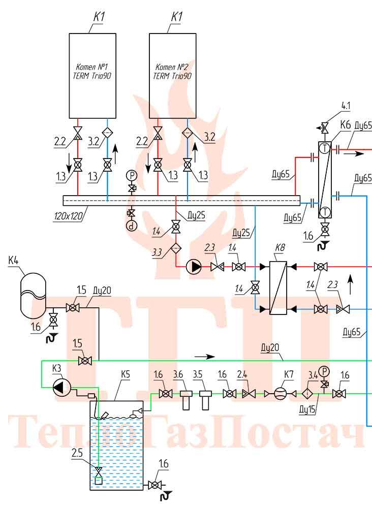 Тепломеханическая принципиальная схема Блочной котельной 200 кВт с котлами КТН 1.100 СЕ и ГВС КУМ-200-КТН-1.100СЕ-100