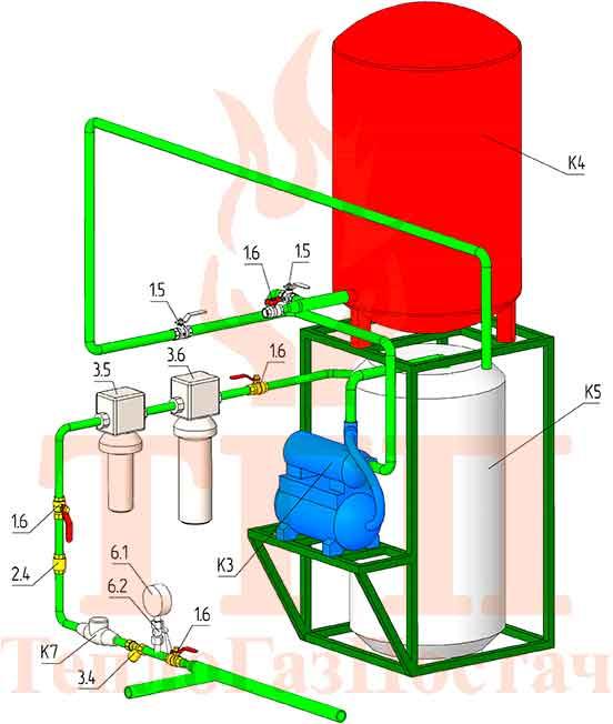 Система подпитки котельной 200 кВт на котлах КТН 1.100 СЕ и ГВС КУМ-200-КТН-1.100СЕ-100