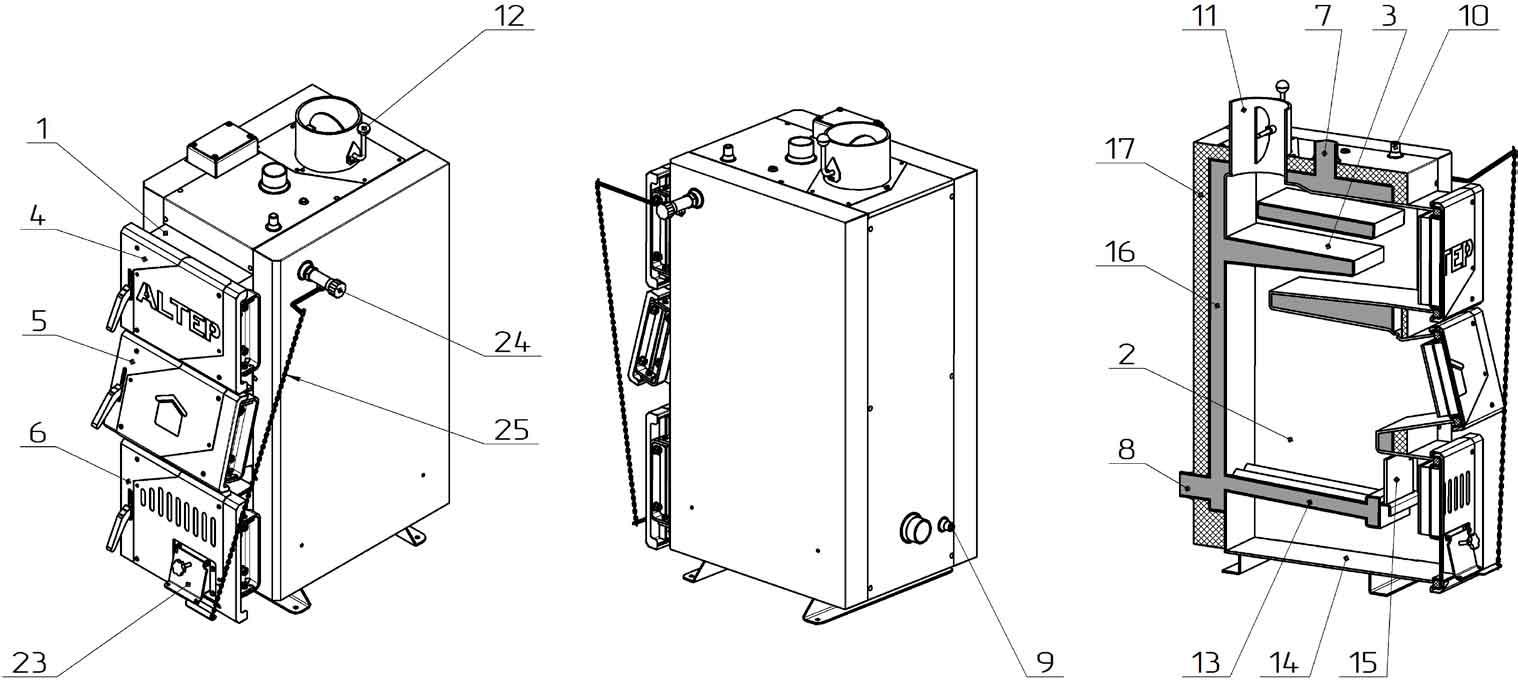 Конструкция твердотопливного котла Altep Classic 16 кВт