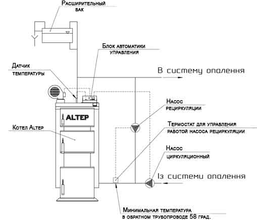 Рекомендуемая схема подключения твердотопливного котла Altep Classic Plus 16 кВт