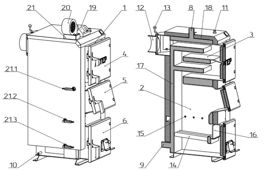 Конструкция твердотопливного котла Altep Duo Plus 25 кВт