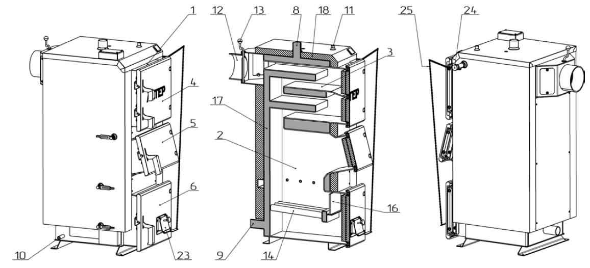 Конструкция твердотопливного котла Altep Duo 17 кВт