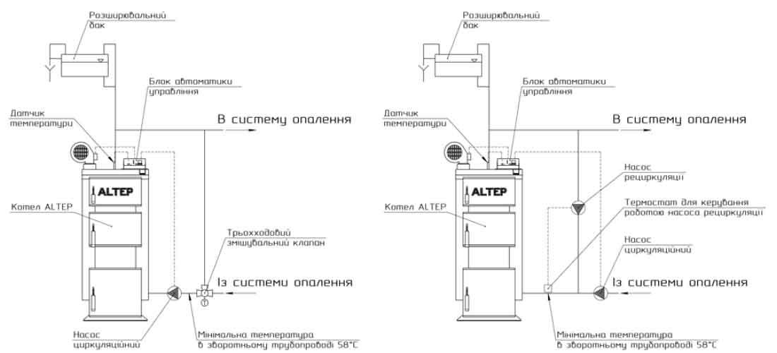 Рекомендуемая схема подключения твердотопливного котла Altep Duo Plus 17 кВт