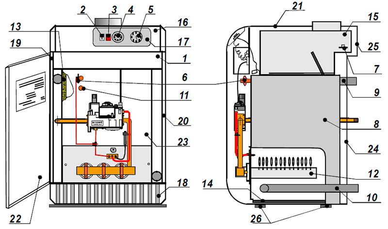 Устройство чугунного газового котла ATTACK 20 EKO