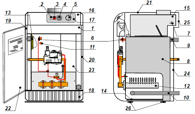Устройство чугунного газового котла ATTACK 45 EZ