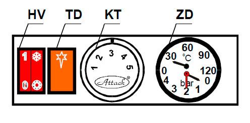 Панель управления котлом ATTACK 15 EZ