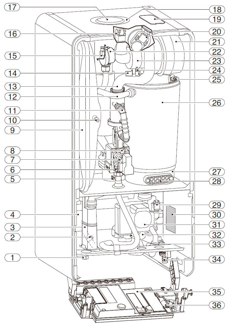 Устройство конденсационного настенного котла Bosch Condens 7000i W GC7000iW 24 P 23