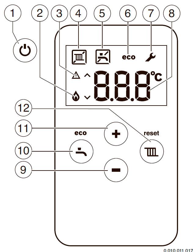 Панель управления конденсационным котлом Bosch Condens 2500 W WBC 28-1 DC