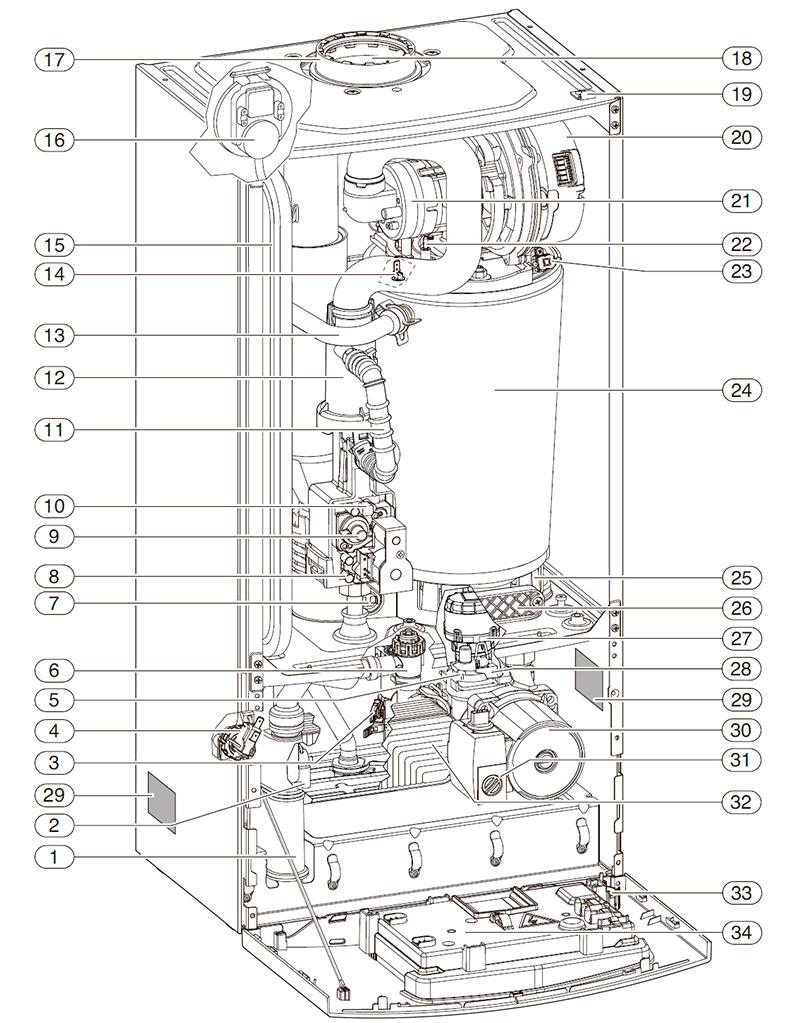 Устройство конденсационного настенного котла Bosch Condens 2500 W WBC 28-1 DC