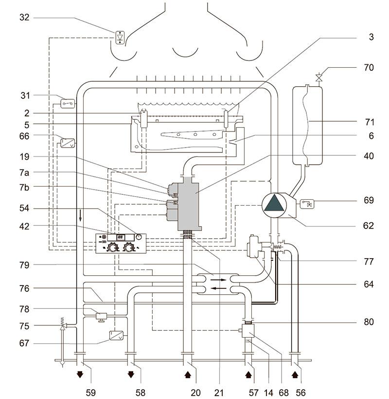 Устройство настенного котла Bosch Gaz 3000 W ZW 24-2 KE