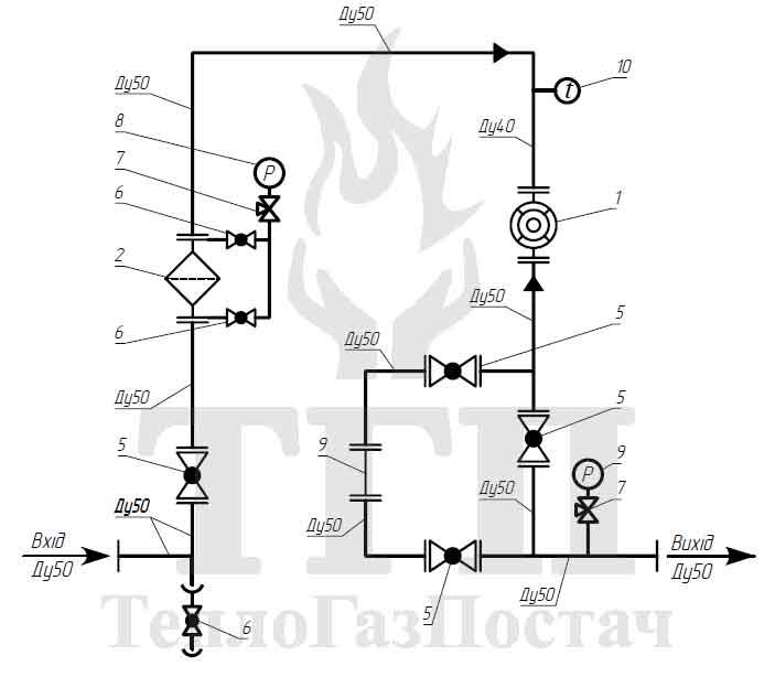 Схема принципиальная кинематическая УУГ-КВР-1.02-G16-40